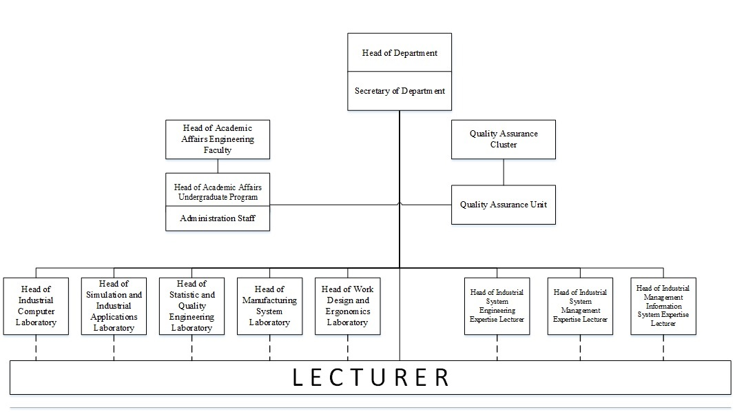 phd thesis in organisational behaviour Transformational leadership and organizational citizenship behavior (ocb) are known to affect employees and subsequently organizational productivity however, little is known about the relationship between transformational leadership and the ocb of employees of multinational corporations (mncs) in ghana.